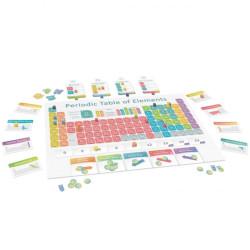 Periodic - el juego de los elementos para 2 a 5 jugadores
